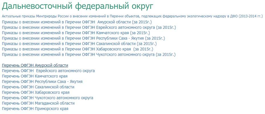 Перечень документов и объектов